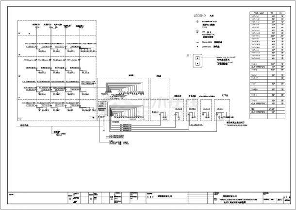 某服装有限公司电话、局域网管线系统图-图二
