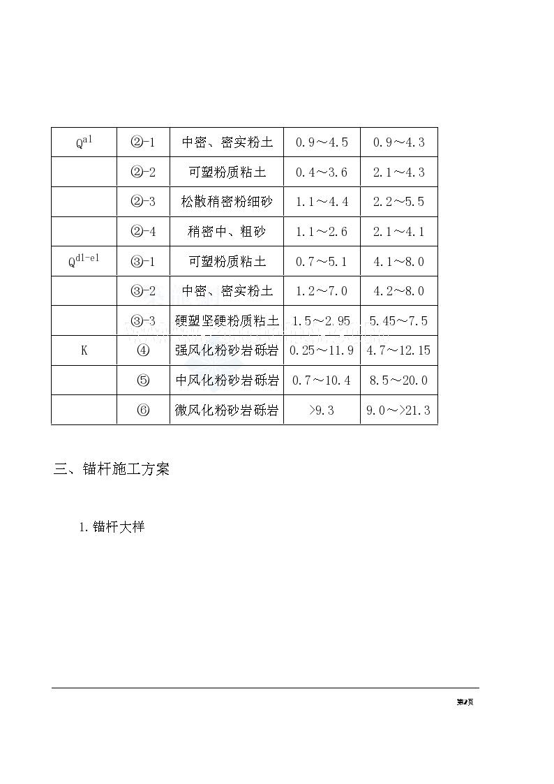 基坑支护锚杆工程施工方案计算书-图二