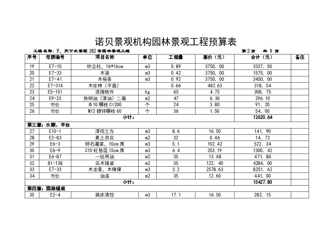 诺贝景观机构园林景观工程预算表-图二