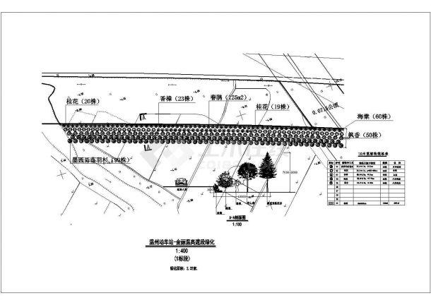 温州动车站-金丽温高速段绿化规划设计cad总平面方案图纸-图一