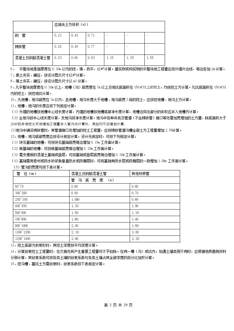 2013年甘肃省建筑与装饰工程预算定额计算规则-图二