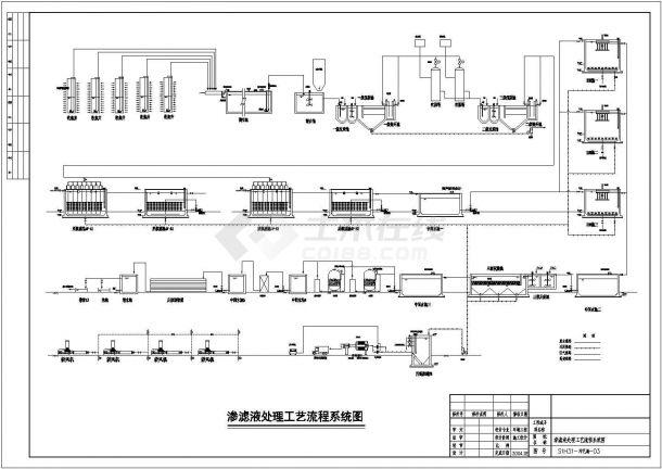 某大型垃圾填埋场废水处理工艺设计cad 全套施工图( 含设计说明)-图一