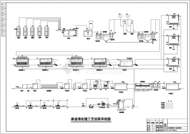 某大型垃圾填埋场废水处理工艺设计cad 全套施工图( 含设计说明)-图二