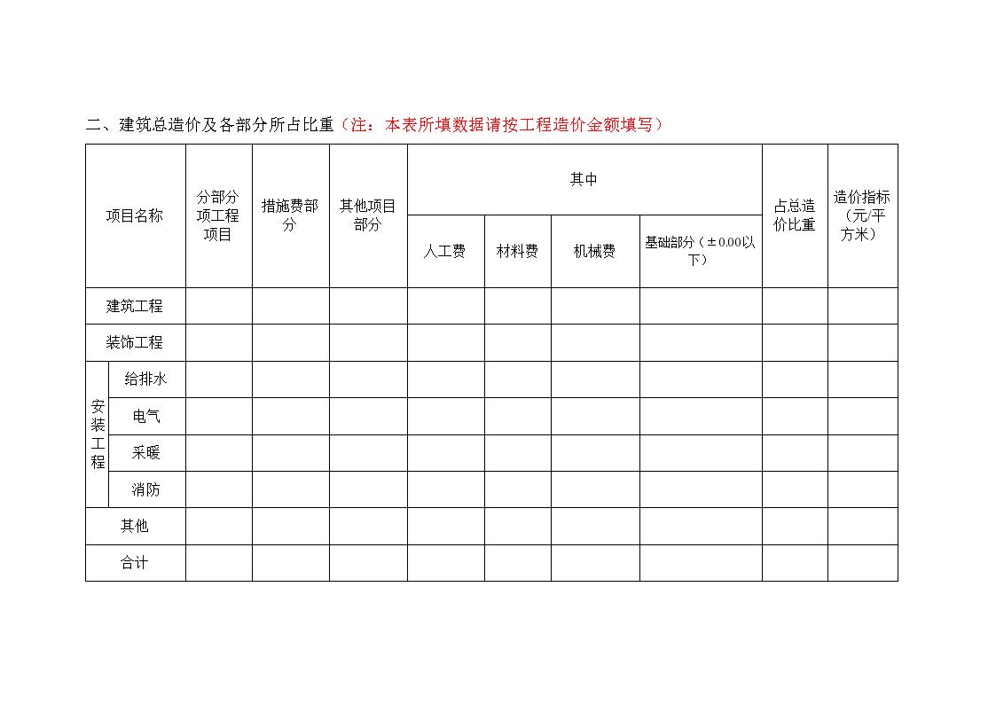 房屋建筑工程造价指标分析表doc-图二