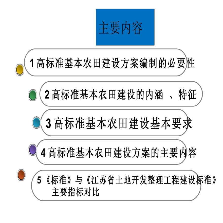 高标准基本农田建设方案编制要点-图二
