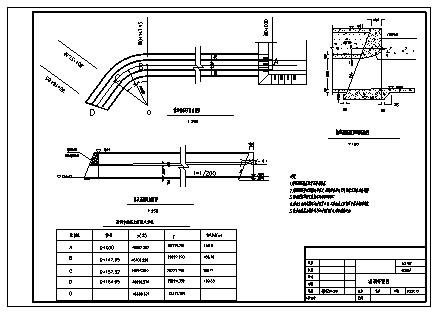 地涵洞及防洪堤设计_某地涵洞及防洪堤设计cad图纸-图一
