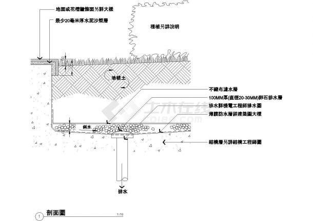 [天津]住宅小区园林景观扩初设计施工图CAD-图二