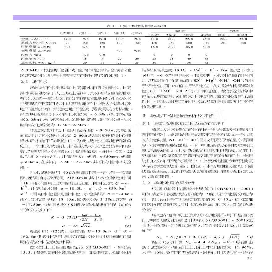 成达综合楼岩土工程勘察实录-图二