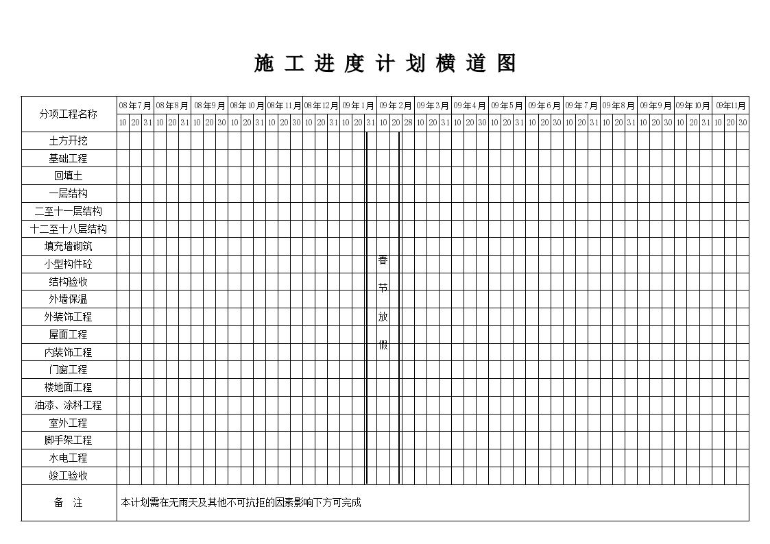 信达水岸21号楼施工进度计划表-图一