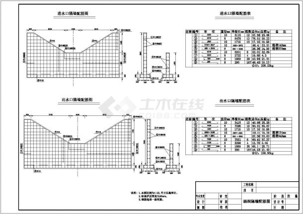【精选】水利工程干渠涵洞设计CAD图纸-图一
