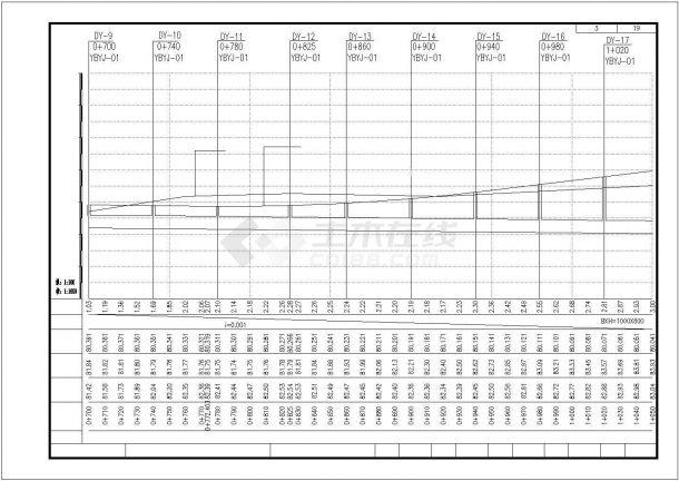 信阳市某一级公路市政工程给排水工程设计CAD图纸-图一