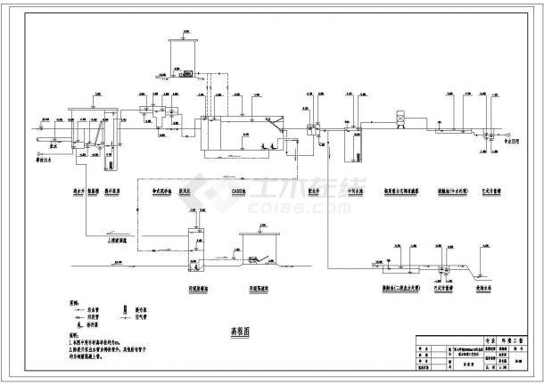 某大学城污水处理及回用设计CAD节点完整构造高程图-图一