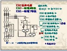 自动控制技术图片1