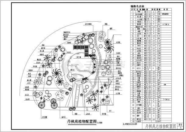 某丹枫苑植物配置总规划设计详细施工方案CAD图纸-图一
