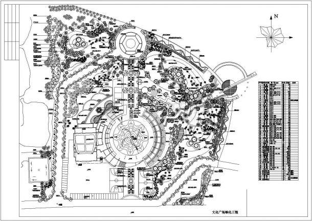 某文化广场绿化工程施工cad图(含总平面图)-图一