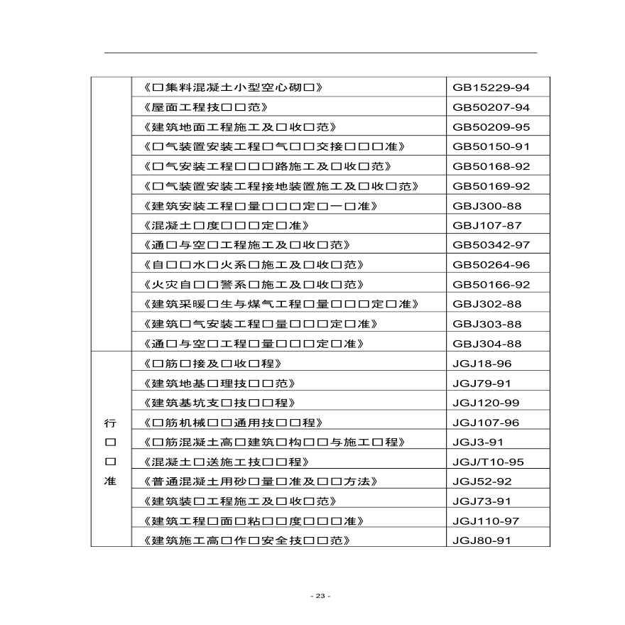 上海住宅小区施工组织设计-图二