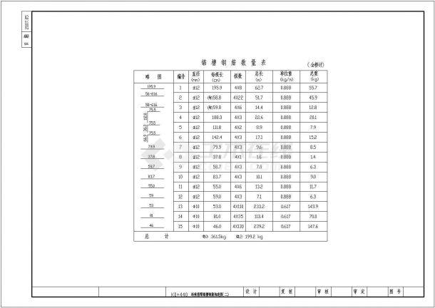 [黑龙江]分离式立交桥连续箱梁一般构造图及钢筋设计构造图-图二