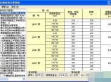 探索者钢结构实用工具V1.0 简体中文版下载图片1