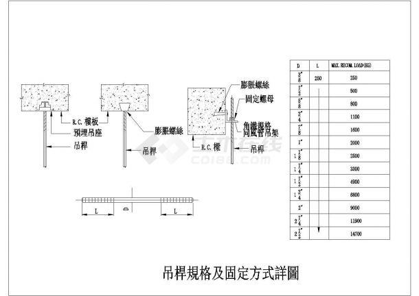 暖通工程管道安装大样图cad系列集合图纸-图二
