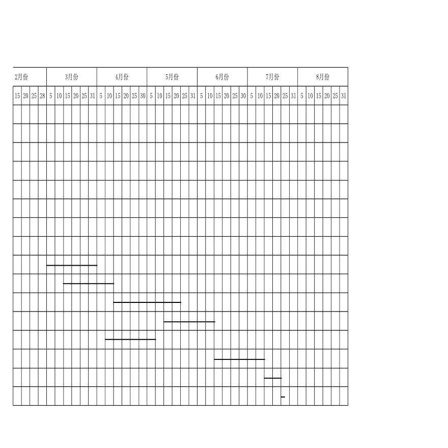 施工进度计划表材料-图二