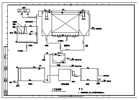 [山東]某礦井水回用及污水處理工藝施工cad圖,共十六張-圖一
