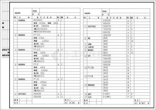 某多层别墅和会所空调设计cad全套施工图(含设计说明,含多栋设计)-图一