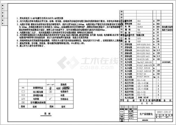 某生产系统变电所设计cad全套电气施工图( 含设计说明)-图一