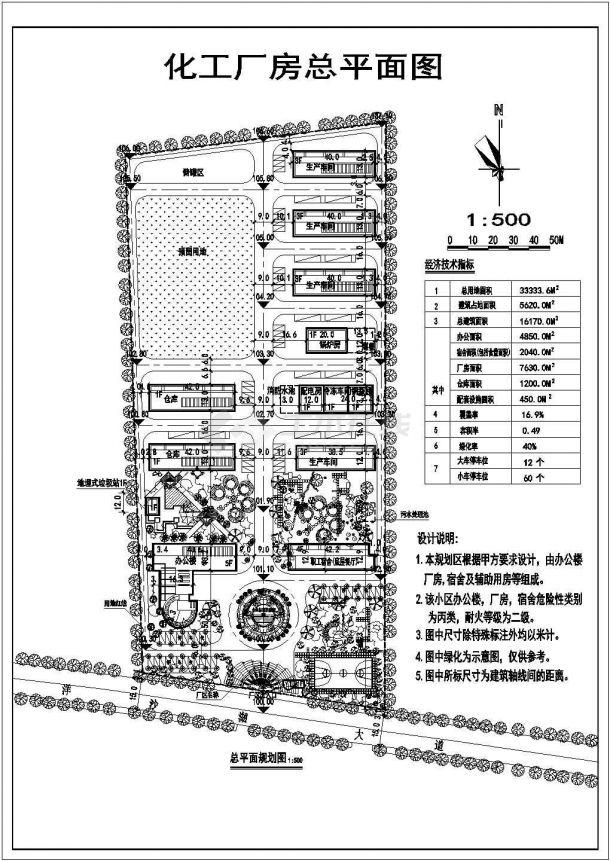 某化工厂房规划总平面图-图一