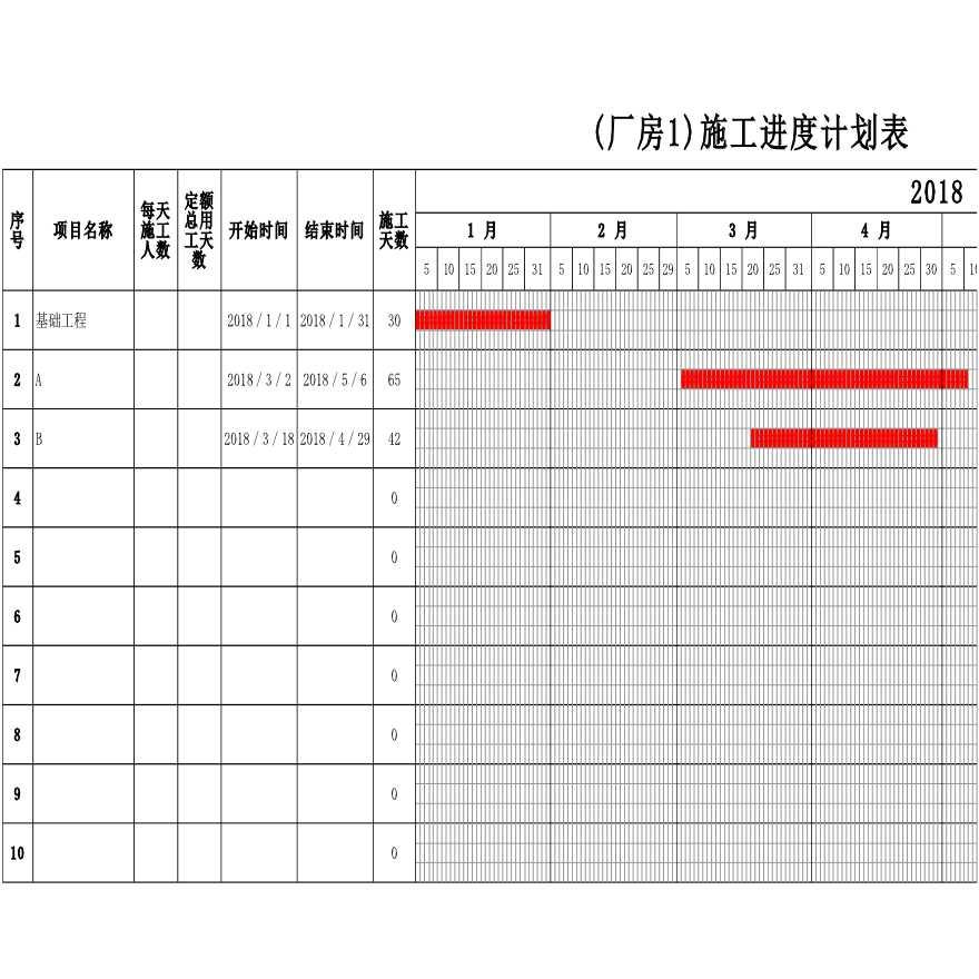 施工进度计划表横道图自动生成版(模板)-图一