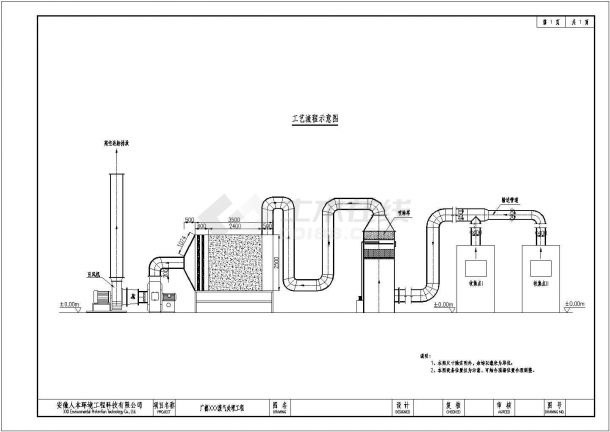 某厂有机废气处理工艺(喷淋+活性炭工艺)设计cad流程示意图(甲级院设计)-图一