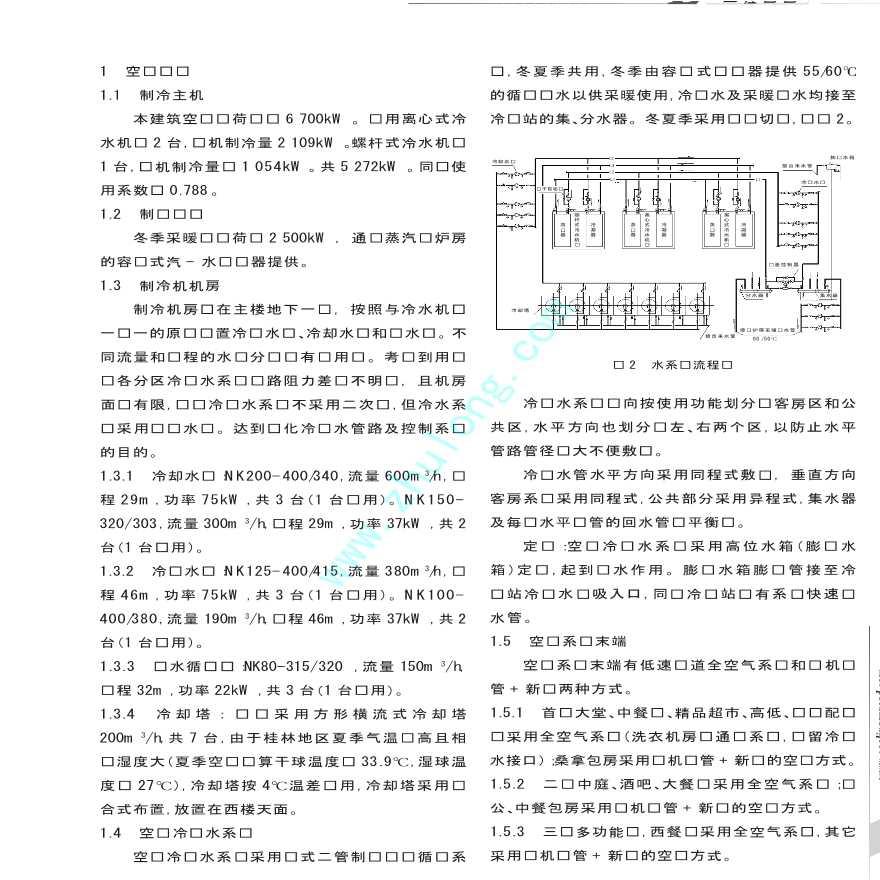 桂林某饭店暖通空调设计-图二