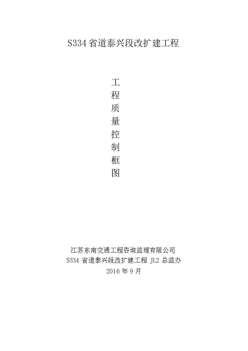 [江苏]公路工程监理工程质量控制框图-图一