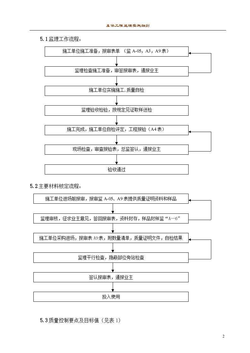某市主体工程监理细则组织施工设计方案-图二