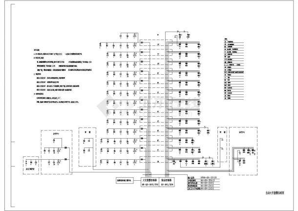 某现代星级饭店自动火灾消防报警cad系统图(含设计说明)-图一