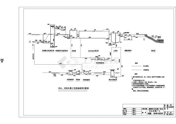 土木工程毕业设计_某地近3万吨城镇污水处理厂全套毕业设计cad图纸(计算书说明书)-图二