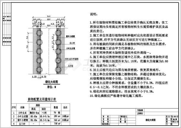 某游乐园小型四条道路绿化全套施工设计cad图(含植物配置及用量统计表)-图一