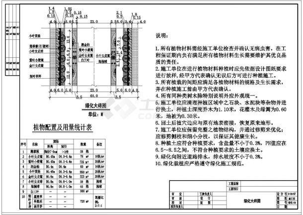 某游乐园小型四条道路绿化全套施工设计cad图(含植物配置及用量统计表)-图二