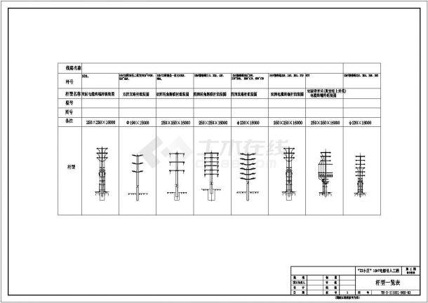 某大型建筑项目电力变配电系统设计cad全套施工图纸(含设计说明,76张图)-图二