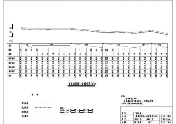 某地大型土地整改结构设计图纸-图二