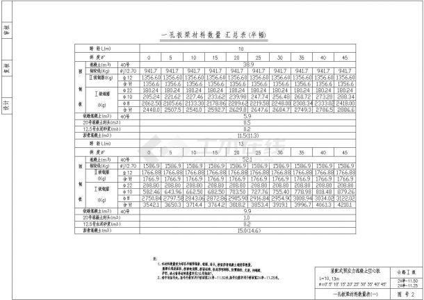 装配式预应力混凝土空心板设计cad图,共二十五张-图二