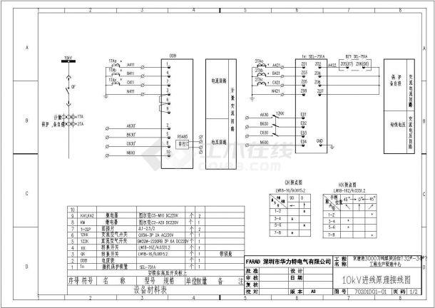 某大型10KV高压变电站综保系统设计cad全套电气原理图(甲级院设计)-图一