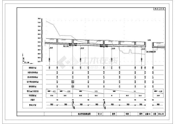 湖南2公里市政道路排水cad施工图-图二