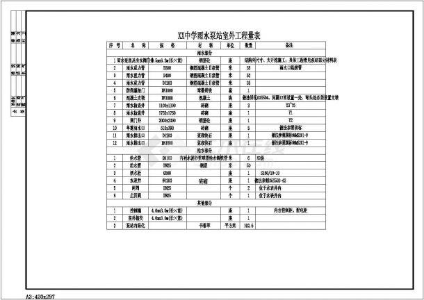 [浙江]校区新建雨水泵站工程施工图泵站道路电气cad图(绘图细致)-图一