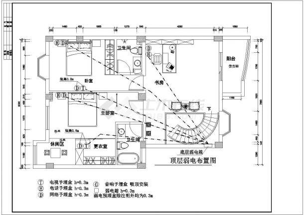 复式楼家居室内装修设计施工图-图二