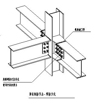 住宅构件连接节点设计_常见的钢结构住宅构件连接节点构造大样设计cad图纸-图一