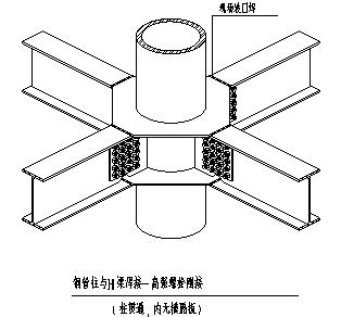 住宅构件连接节点设计_常见的钢结构住宅构件连接节点构造大样设计cad图纸-图二