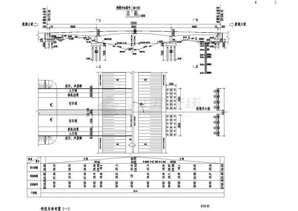 [河南]60米宽60+96+60m三跨双向预应力双箱双室变截面连续梁桥设计图193张-图一