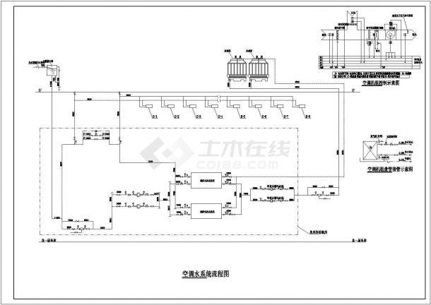 [重庆]地下商场通风空调及防排烟系统设计施工图(含负荷计算、设计说明)-图二