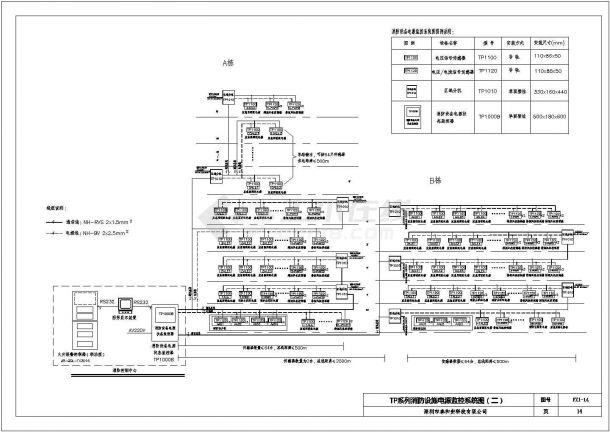 火灾自动报警和消防联动控制系统CAD版系统平面图-图一