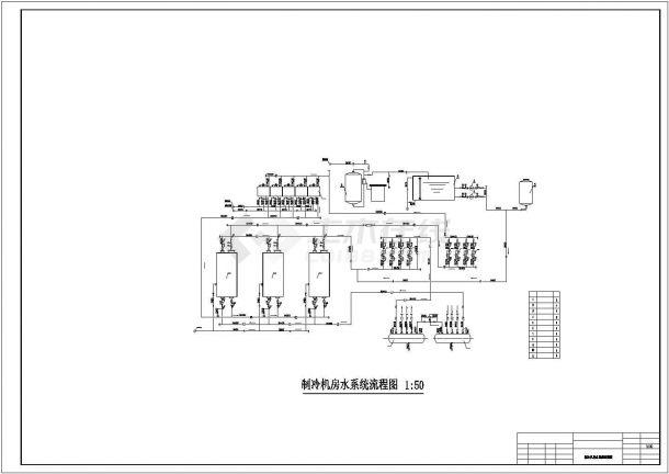 厦门市某商业街6500平米五层商务酒店空调系统设计CAD图纸-图一